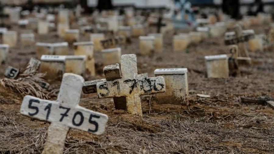 mortes covid-19 Brasil