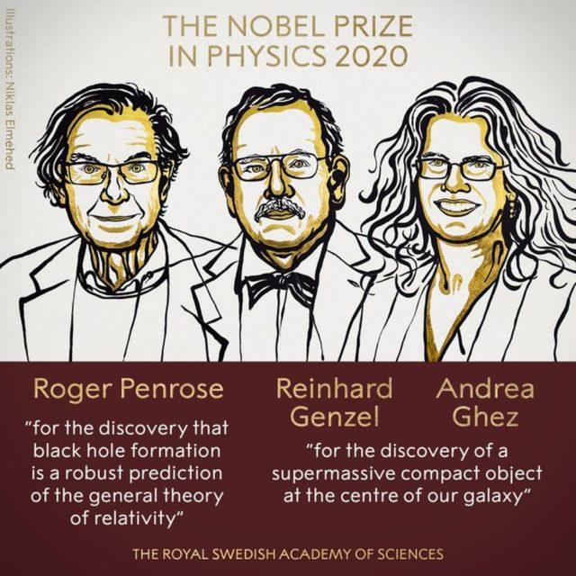 Nobel 2020 Física